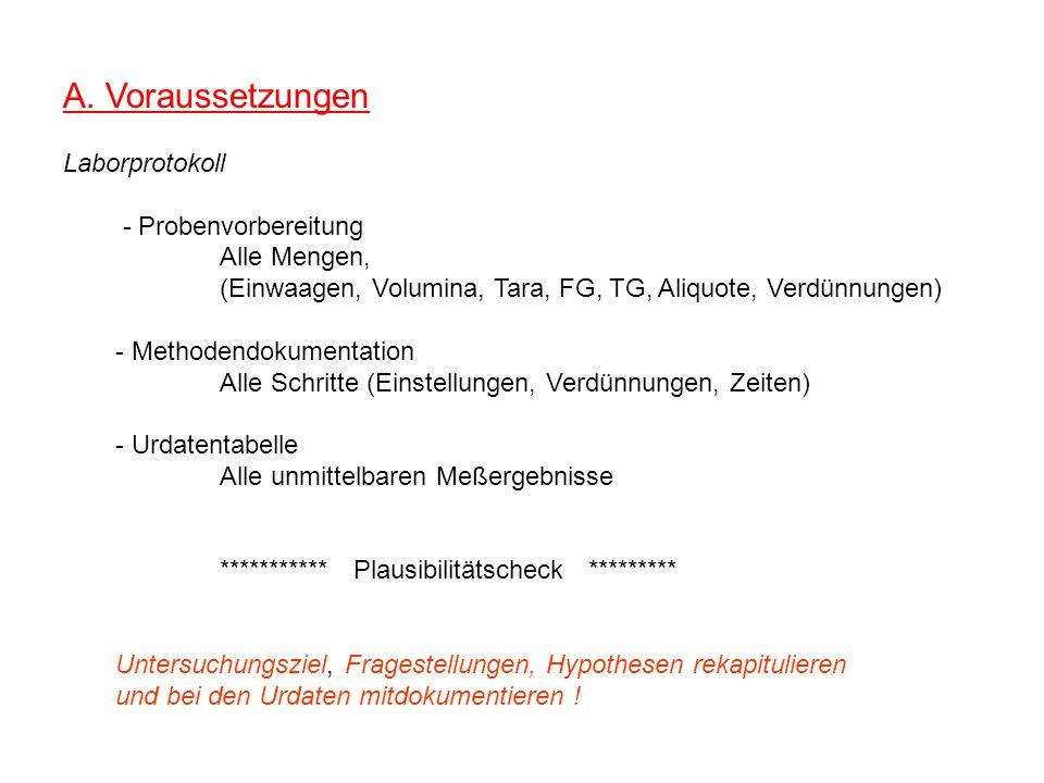A. Voraussetzungen Laborprotokoll - Probenvorbereitung Alle Mengen, (Einwaagen, Volumina, Tara, FG, TG, Aliquote, Verdünnungen) - Methodendokumentatio