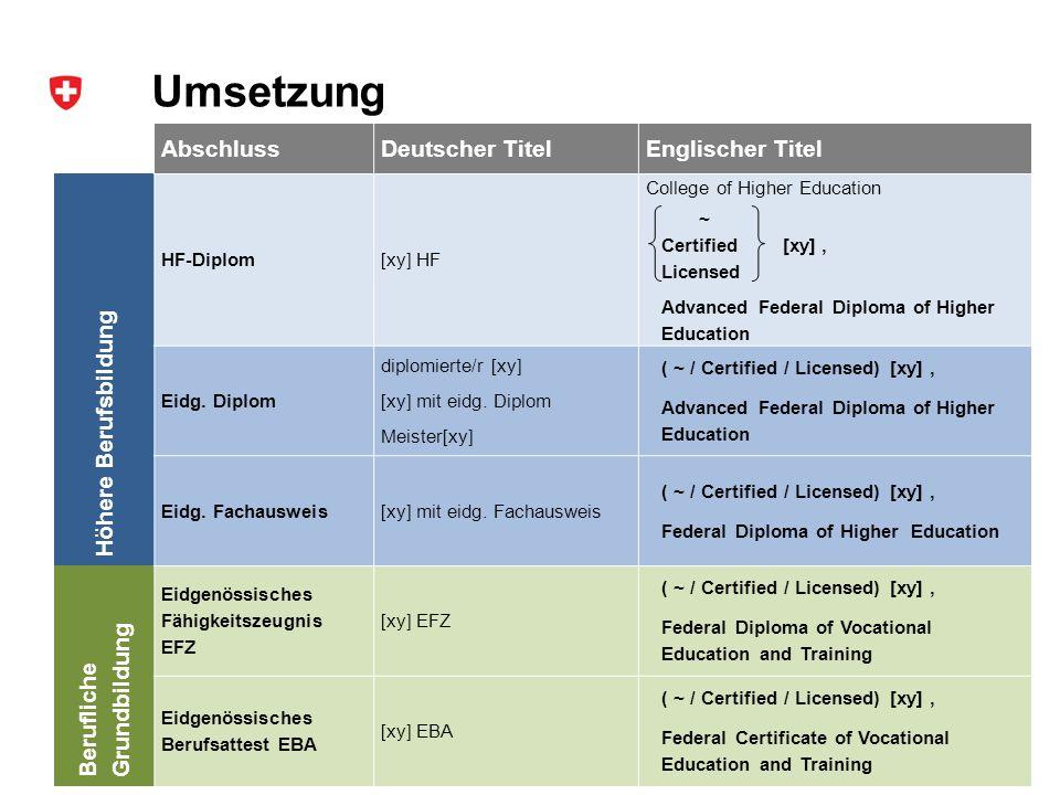 Umsetzung 13 Abschluss Deutscher TitelEnglischer Titel Höhere Berufsbildung HF-Diplom[xy] HF College of Higher Education ~ Certified [xy], Licensed Advanced Federal Diploma of Higher Education Eidg.