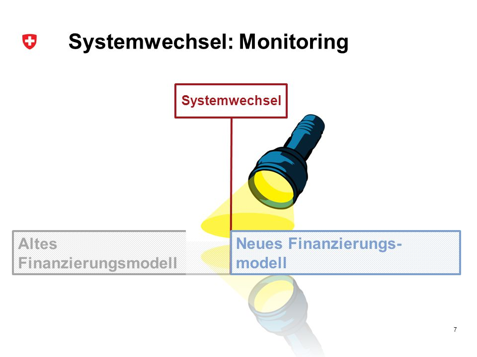Systemwechsel: Monitoring 7 Altes Finanzierungsmodell Systemwechsel Neues Finanzierungs- modell
