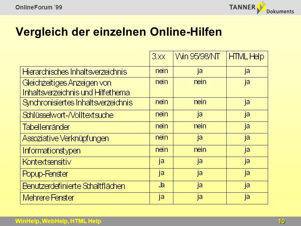 OnlineForum ´99 10WinHelp, WebHelp, HTML Help Vergleich der einzelnen Online-Hilfen
