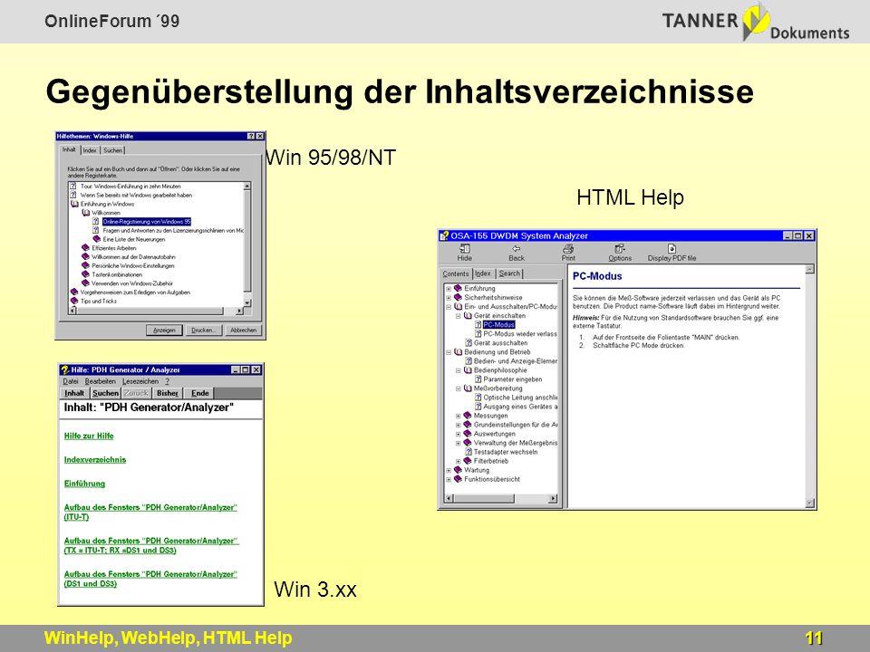 OnlineForum ´99 11WinHelp, WebHelp, HTML Help Gegenüberstellung der Inhaltsverzeichnisse HTML Help Win 95/98/NT Win 3.xx
