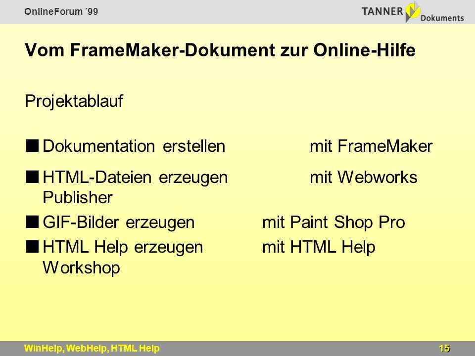 OnlineForum ´99 15WinHelp, WebHelp, HTML Help Vom FrameMaker-Dokument zur Online-Hilfe Projektablauf Dokumentation erstellen mit FrameMaker HTML-Dateien erzeugen mit Webworks Publisher GIF-Bilder erzeugen mit Paint Shop Pro HTML Help erzeugen mit HTML Help Workshop