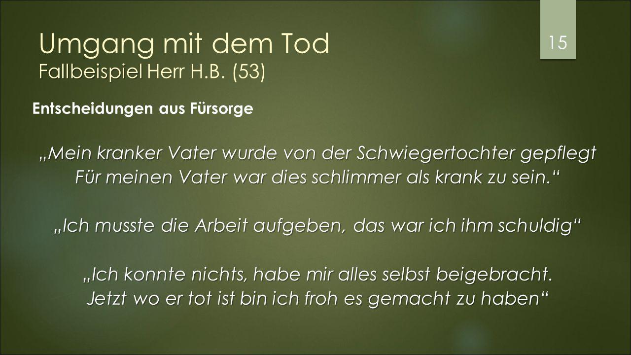 Fallbeispiel Umgang mit dem Tod Fallbeispiel Herr H.B.