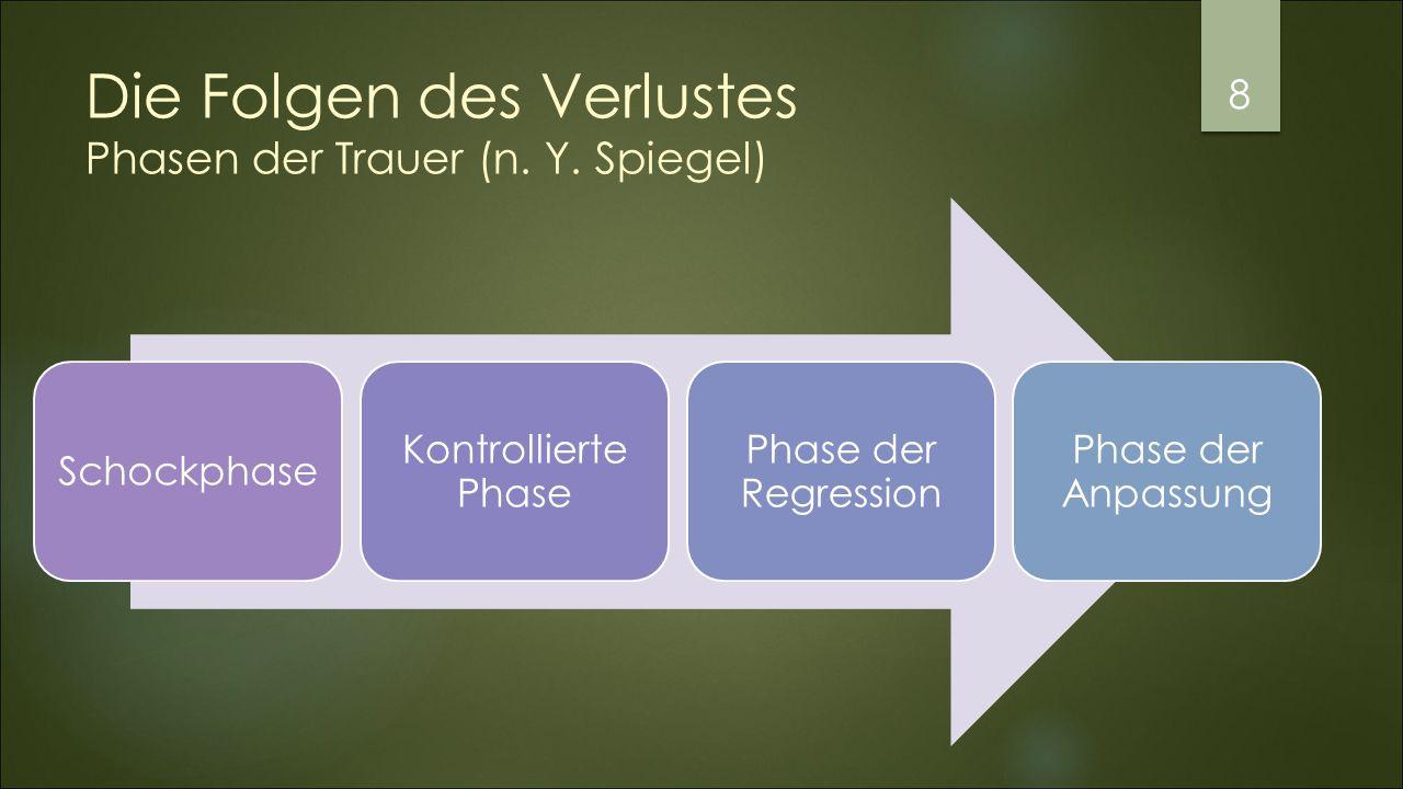 Die Folgen des Verlustes Phasen der Trauer (n. Y. Spiegel) 8 Schockphase Kontrollierte Phase Phase der Regression Phase der Anpassung
