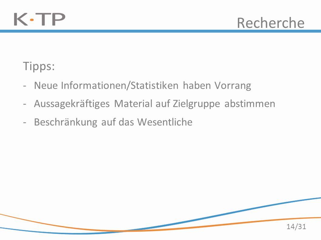 14/31 Recherche Tipps: -Neue Informationen/Statistiken haben Vorrang -Aussagekräftiges Material auf Zielgruppe abstimmen -Beschränkung auf das Wesentl