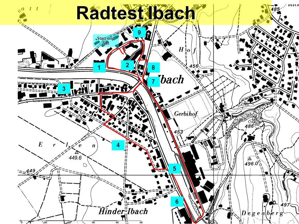 Radtest Ibach Start und Ziel 8 2 5 1 3 4 7 9 6