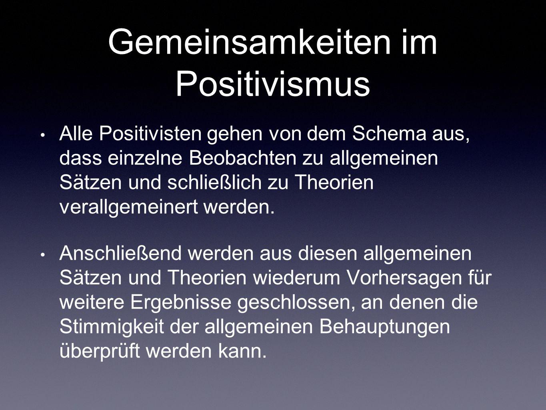Gemeinsamkeiten im Positivismus Alle Positivisten gehen von dem Schema aus, dass einzelne Beobachten zu allgemeinen Sätzen und schließlich zu Theorien