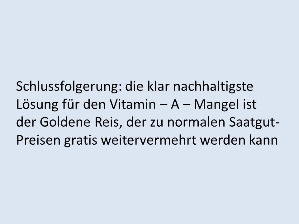 Schlussfolgerung: die klar nachhaltigste Lösung für den Vitamin – A – Mangel ist der Goldene Reis, der zu normalen Saatgut- Preisen gratis weiterverme