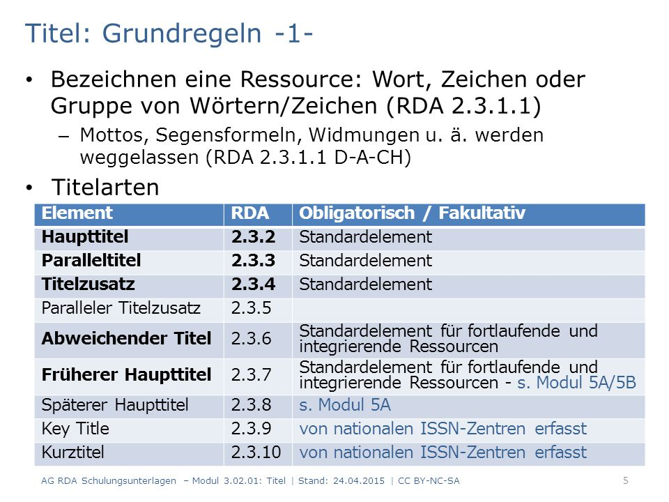 Titel: Titelzusatz (Standardelement) -19- Beispiele 15: AG RDA Schulungsunterlagen – Modul 3.02.01: Titel | Stand: 24.04.2015 | CC BY-NC-SA 56 An Examination of Late Assyrian Metalwork with special reference to Nimrud John Curtis With an appendix on scientific analysis by Matthew J.