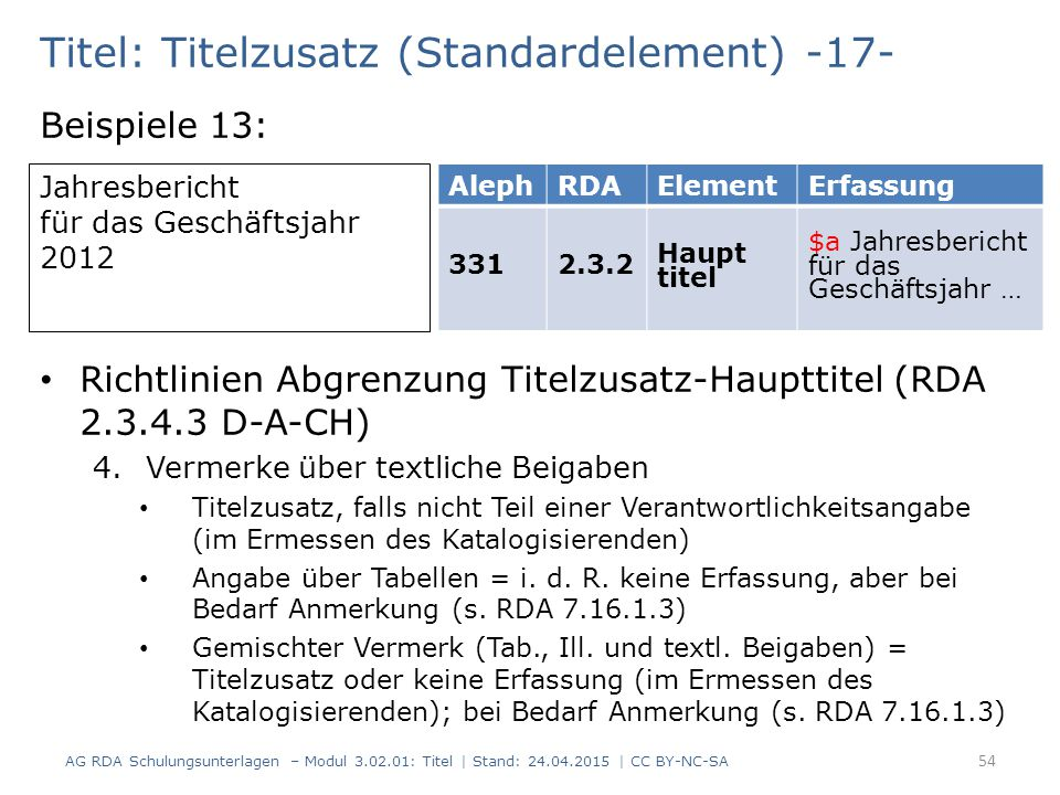 Titel: Titelzusatz (Standardelement) -17- Beispiele 13: Richtlinien Abgrenzung Titelzusatz-Haupttitel (RDA 2.3.4.3 D-A-CH) 4.Vermerke über textliche Beigaben Titelzusatz, falls nicht Teil einer Verantwortlichkeitsangabe (im Ermessen des Katalogisierenden) Angabe über Tabellen = i.
