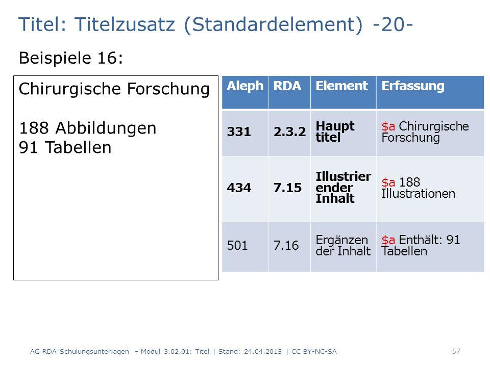 Titel: Titelzusatz (Standardelement) -20- Beispiele 16: AG RDA Schulungsunterlagen – Modul 3.02.01: Titel | Stand: 24.04.2015 | CC BY-NC-SA 57 Chirurg