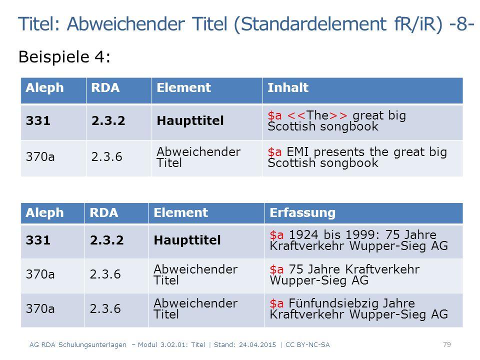 Titel: Abweichender Titel (Standardelement fR/iR) -8- Beispiele 4: AG RDA Schulungsunterlagen – Modul 3.02.01: Titel | Stand: 24.04.2015 | CC BY-NC-SA 79 AlephRDAElementInhalt 3312.3.2Haupttitel $a > great big Scottish songbook 370a2.3.6 Abweichender Titel $a EMI presents the great big Scottish songbook AlephRDAElementErfassung 3312.3.2Haupttitel $a 1924 bis 1999: 75 Jahre Kraftverkehr Wupper-Sieg AG 370a2.3.6 Abweichender Titel $a 75 Jahre Kraftverkehr Wupper-Sieg AG 370a2.3.6 Abweichender Titel $a Fünfundsiebzig Jahre Kraftverkehr Wupper-Sieg AG