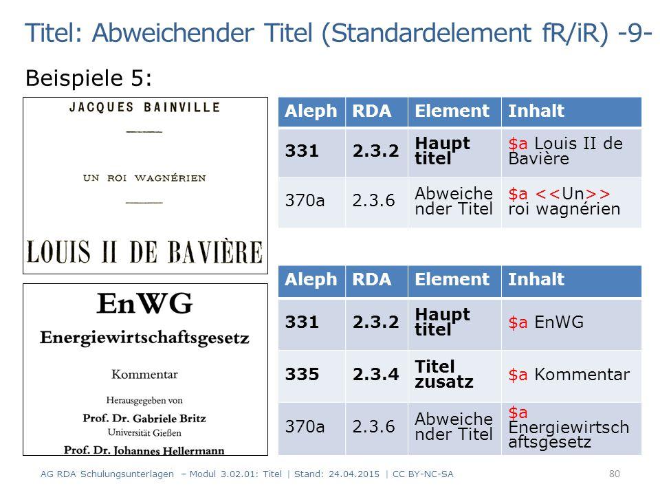 Titel: Abweichender Titel (Standardelement fR/iR) -9- Beispiele 5: AG RDA Schulungsunterlagen – Modul 3.02.01: Titel | Stand: 24.04.2015 | CC BY-NC-SA