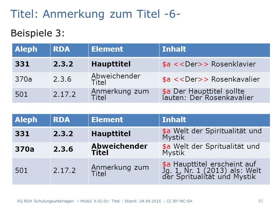 Titel: Anmerkung zum Titel -6- Beispiele 3: AG RDA Schulungsunterlagen – Modul 3.02.01: Titel | Stand: 24.04.2015 | CC BY-NC-SA 91 AlephRDAElementInha