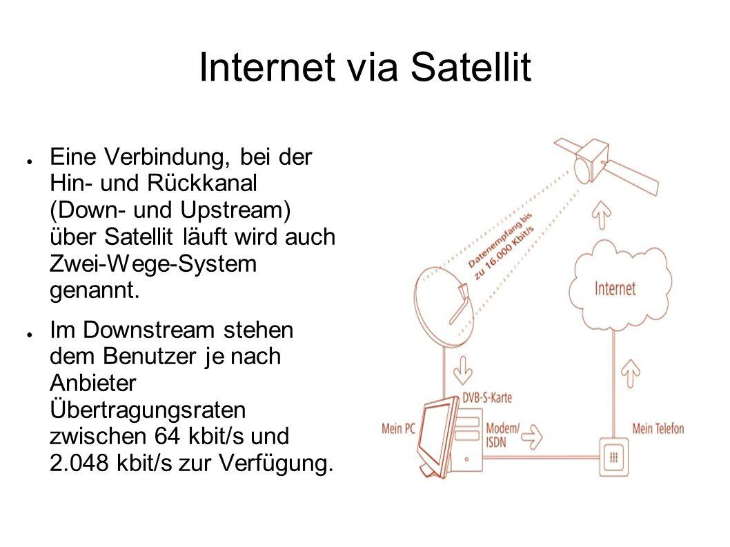 Internet via Satellit ● Eine Verbindung, bei der Hin- und Rückkanal (Down- und Upstream) über Satellit läuft wird auch Zwei-Wege-System genannt. ● Im