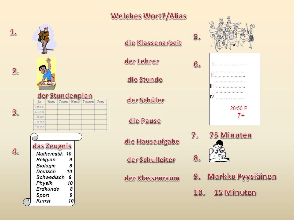 I …………………... ………………….. II ………………….. ………………….. III …………………. …………………. IV ……………… 28/50 P 7+ Mathematik 10 Religion 9 Biologie 8 Deutsch 10 Schwedisch 9 P