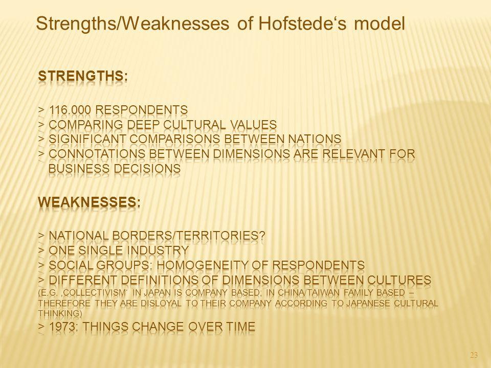23 Strengths/Weaknesses of Hofstede's model