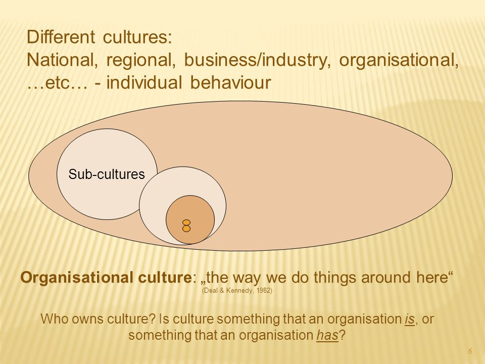 "6 Different cultures: National, regional, business/industry, organisational, …etc… - individual behaviour Sub-cultures Organisational culture: ""the wa"