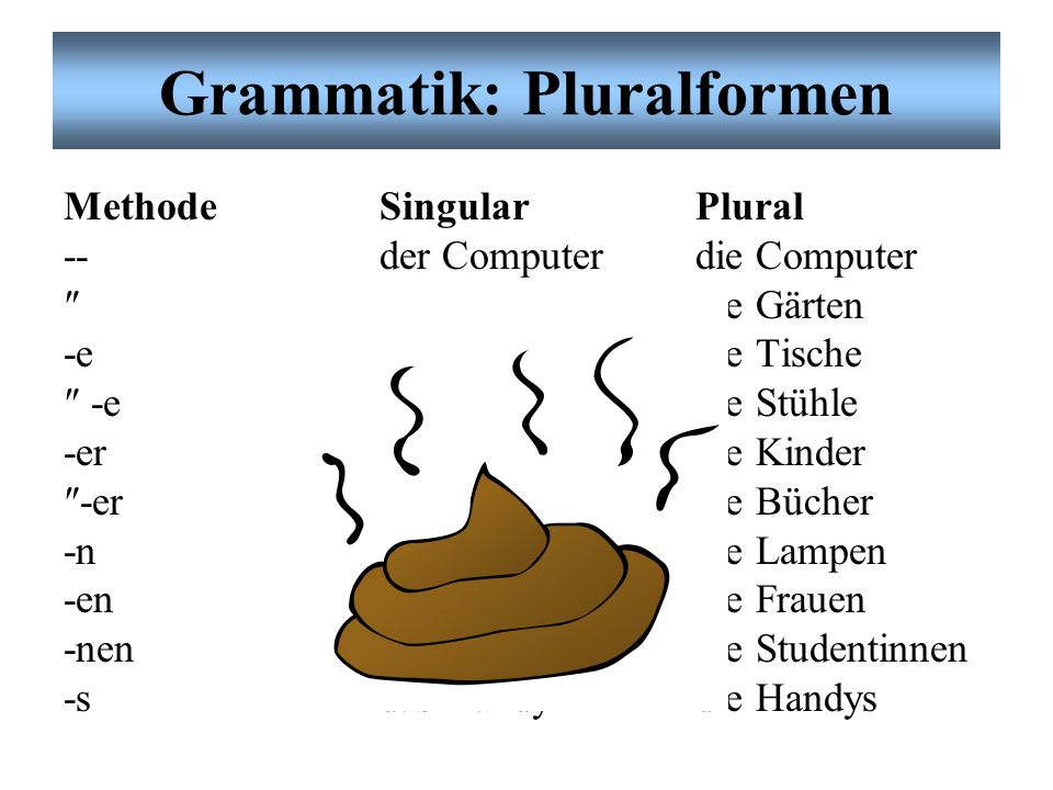 Grammatik: Pluralformen German plurals are generally irregular. The forms have to be learned.