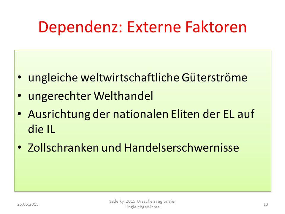 Dependenz: Externe Faktoren ungleiche weltwirtschaftliche Güterströme ungerechter Welthandel Ausrichtung der nationalen Eliten der EL auf die IL Zolls