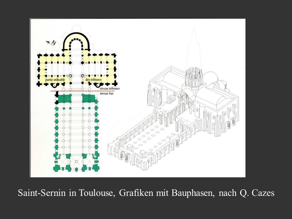 Saint-Sernin in Toulouse, Grafiken mit Bauphasen, nach Q. Cazes