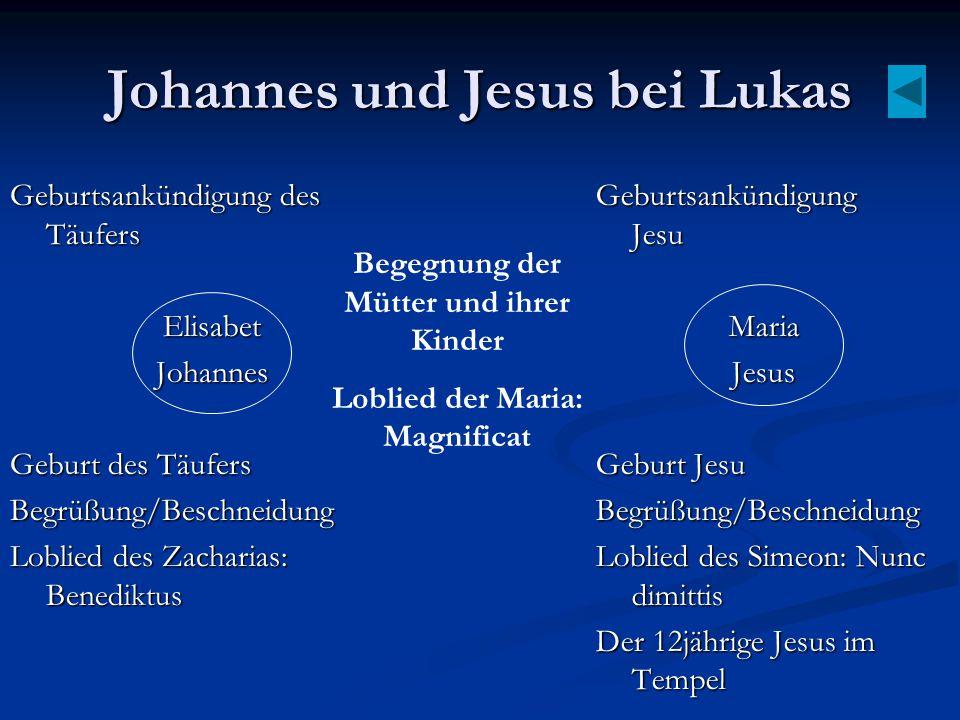 Johannes und Jesus bei Lukas Geburtsankündigung des Täufers ElisabetJohannes Geburt des Täufers Begrüßung/Beschneidung Loblied des Zacharias: Benedikt