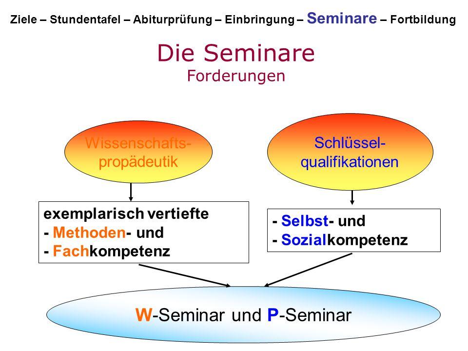Die Seminare Forderungen exemplarisch vertiefte - Methoden- und - Fachkompetenz - Selbst- und - Sozialkompetenz Schlüssel- qualifikationen Wissenschaf
