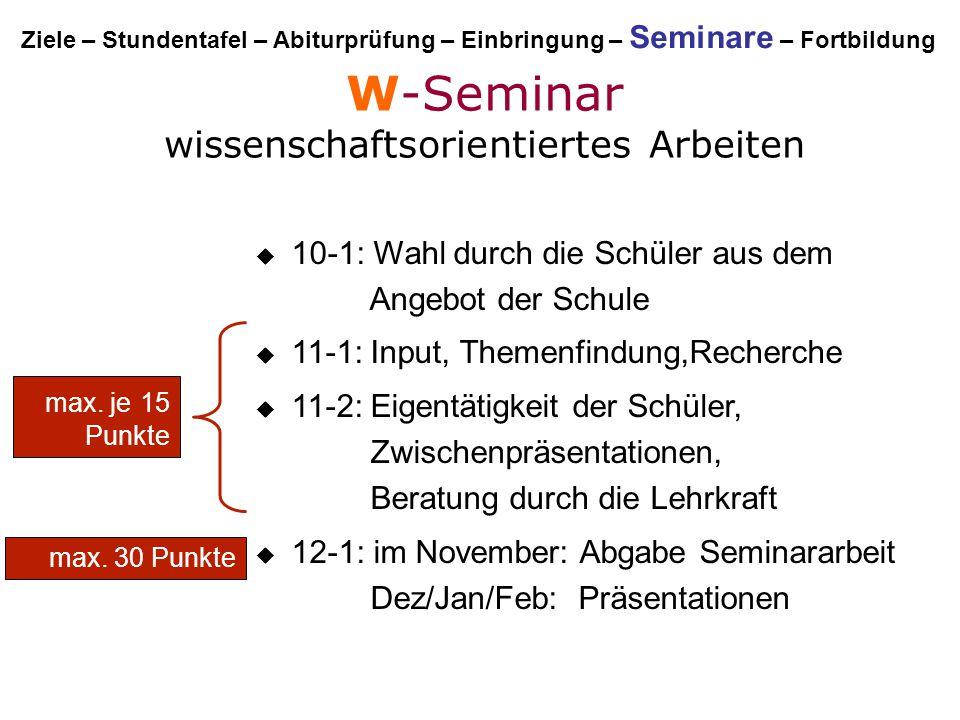 W-Seminar wissenschaftsorientiertes Arbeiten  10-1: Wahl durch die Schüler aus dem Angebot der Schule  11-1: Input, Themenfindung,Recherche  11-2:
