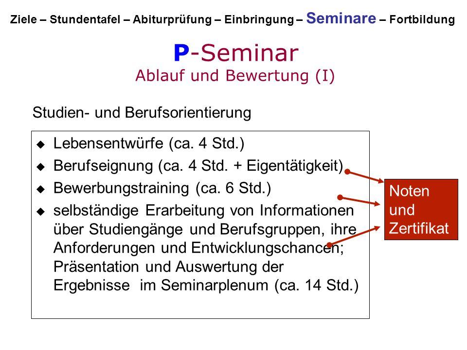 P-Seminar Ablauf und Bewertung (I)  Lebensentwürfe (ca. 4 Std.)  Berufseignung (ca. 4 Std. + Eigentätigkeit)  Bewerbungstraining (ca. 6 Std.)  sel