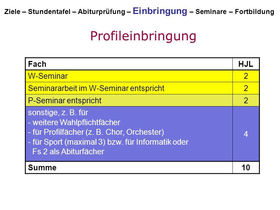 Fach HJL W-Seminar 2 Seminararbeit im W-Seminar entspricht 2 P-Seminar entspricht 2 sonstige, z. B. für - weitere Wahlpflichtfächer - für Profilfächer