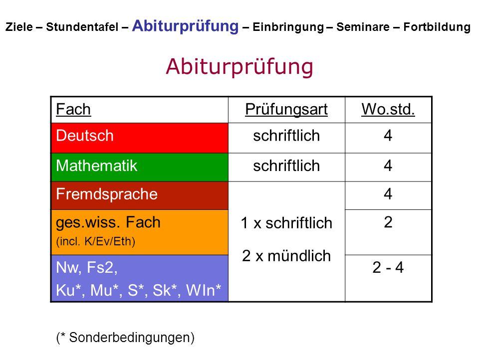 Abiturprüfung FachPrüfungsartWo.std. Deutschschriftlich4 Mathematikschriftlich4 Fremdsprache 1 x schriftlich 2 x mündlich 4 ges.wiss. Fach (incl. K/Ev