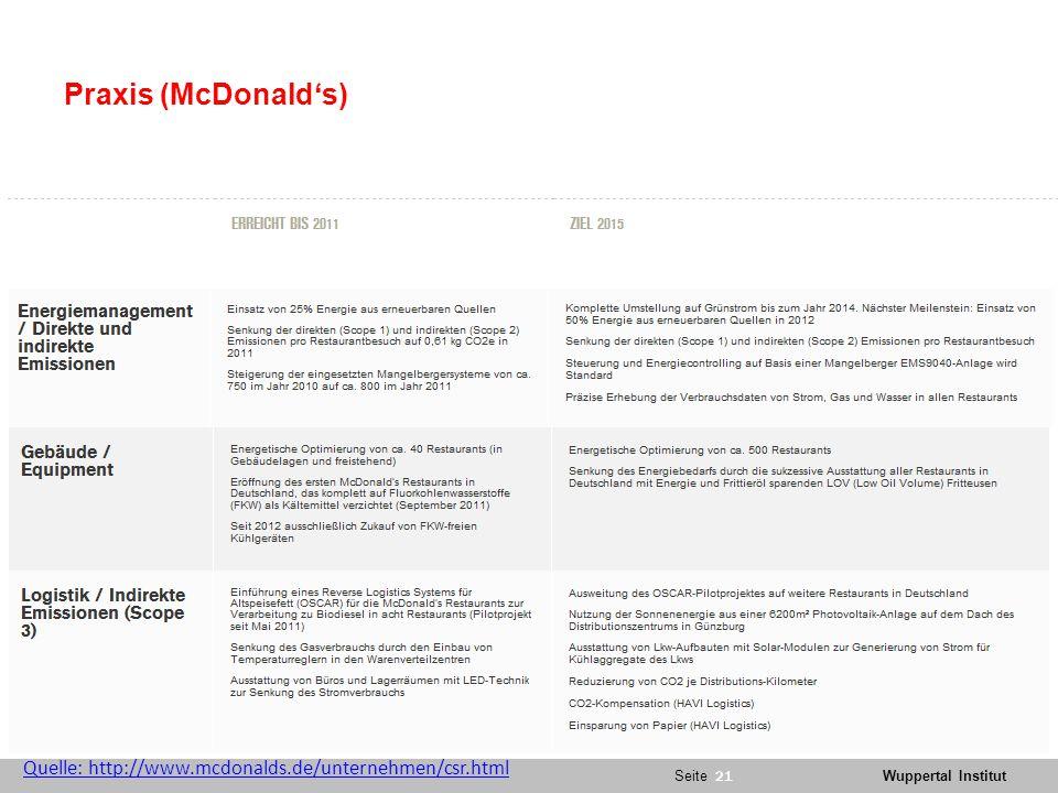 SeiteWuppertal Institut Praxis (McDonald's) 08.05.2015 MELANIE LUKAS 21 Quelle: http://www.mcdonalds.de/unternehmen/csr.html