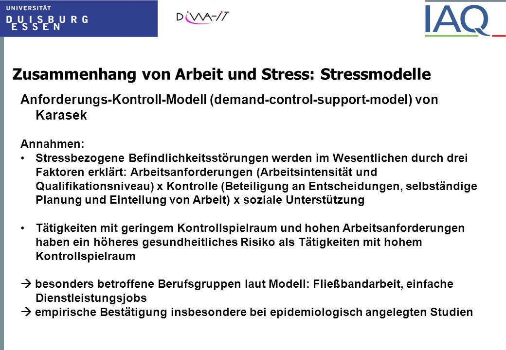 Zusammenhang von Arbeit und Stress: Stressmodelle Anforderungs-Kontroll-Modell (demand-control-support-model) von Karasek Annahmen: Stressbezogene Bef