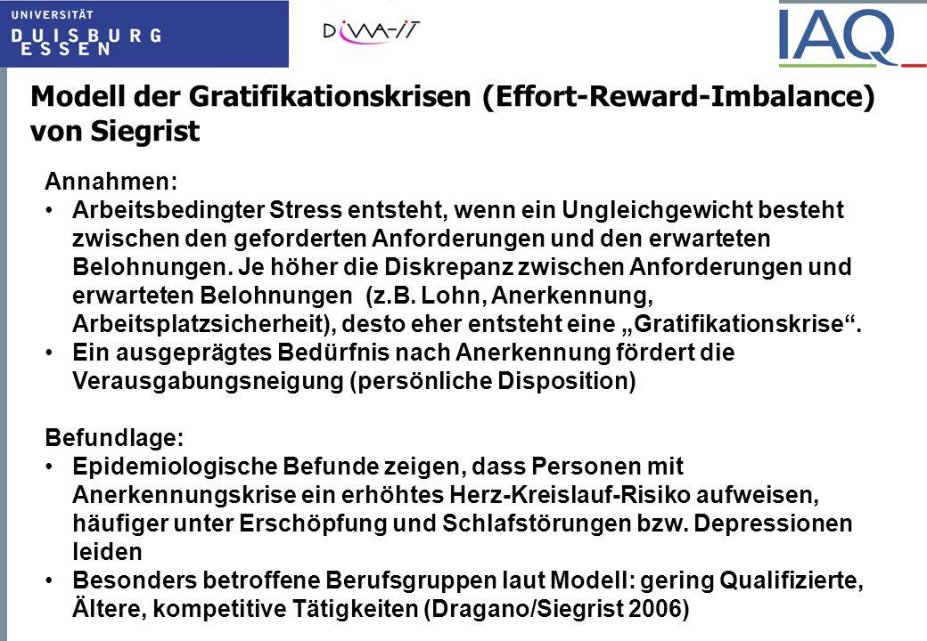 Modell der Gratifikationskrisen (Effort-Reward-Imbalance) von Siegrist Annahmen: Arbeitsbedingter Stress entsteht, wenn ein Ungleichgewicht besteht zw