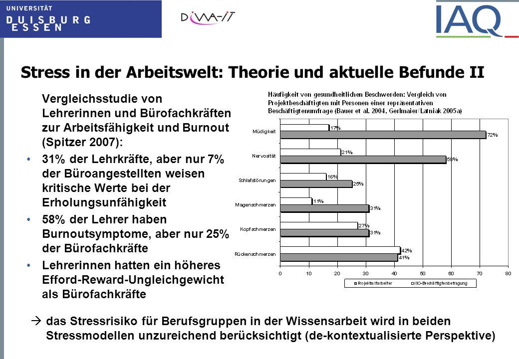 Stress in der Arbeitswelt: Theorie und aktuelle Befunde II Vergleichsstudie von Lehrerinnen und Bürofachkräften zur Arbeitsfähigkeit und Burnout (Spit