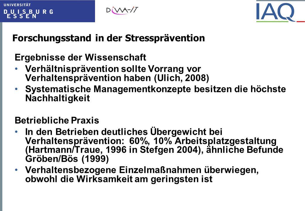 Forschungsstand in der Stressprävention Ergebnisse der Wissenschaft Verhältnisprävention sollte Vorrang vor Verhaltensprävention haben (Ulich, 2008) S