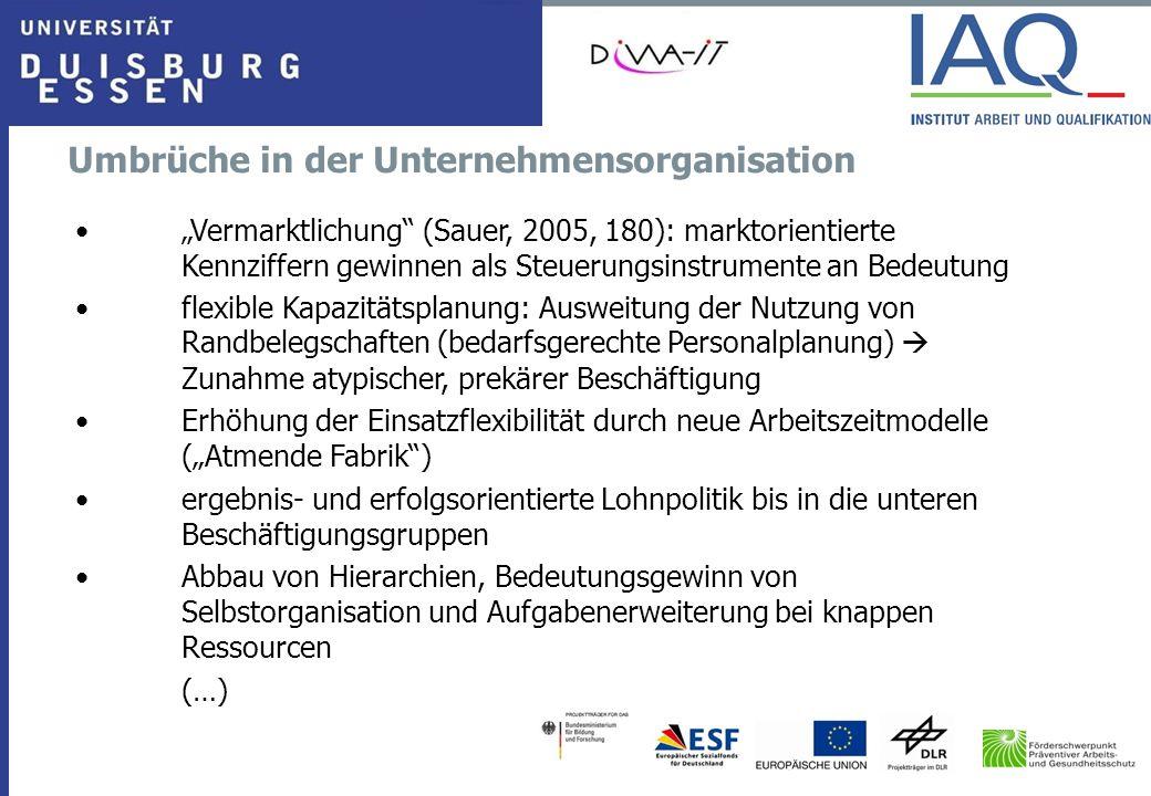 """Umbrüche in der Unternehmensorganisation """"Vermarktlichung"""" (Sauer, 2005, 180): marktorientierte Kennziffern gewinnen als Steuerungsinstrumente an Bede"""