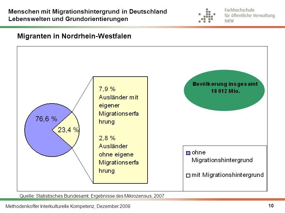 Menschen mit Migrationshintergrund in Deutschland Lebenswelten und Grundorientierungen Methodenkoffer Interkulturelle Kompetenz, Dezember 2009 10 Migr