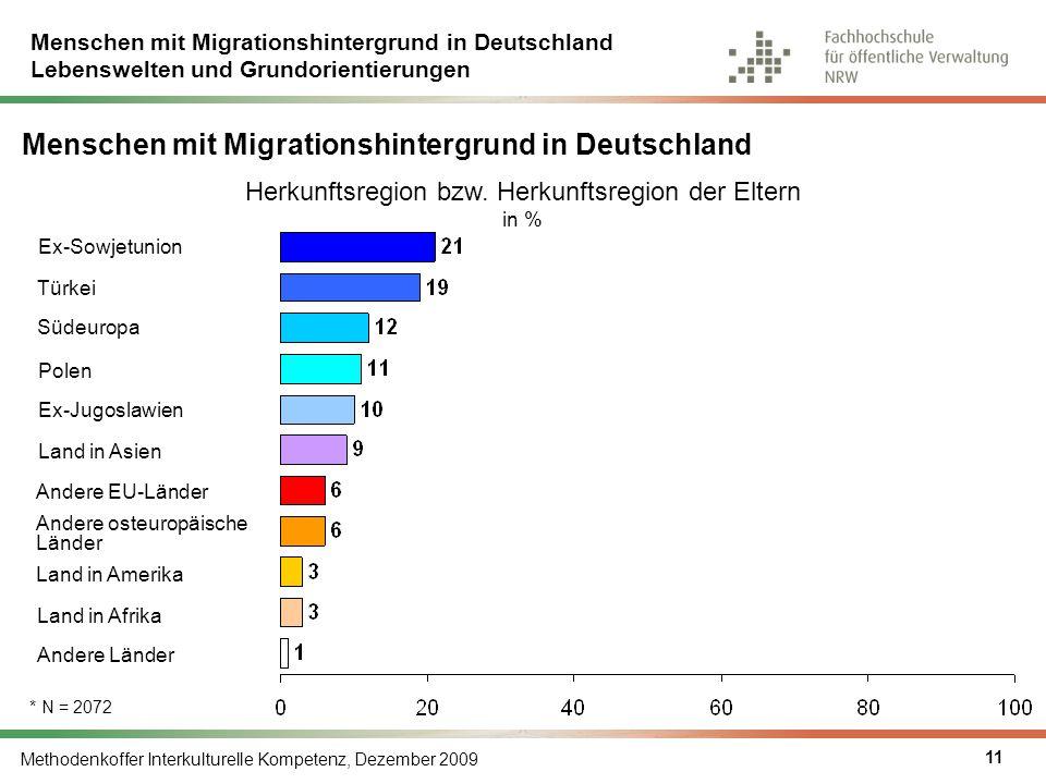 Menschen mit Migrationshintergrund in Deutschland Lebenswelten und Grundorientierungen Methodenkoffer Interkulturelle Kompetenz, Dezember 2009 11 Mens