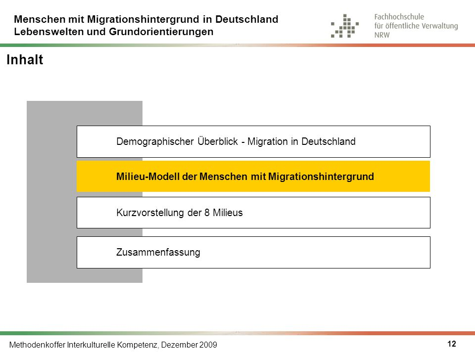 Menschen mit Migrationshintergrund in Deutschland Lebenswelten und Grundorientierungen Methodenkoffer Interkulturelle Kompetenz, Dezember 2009 12 Inha