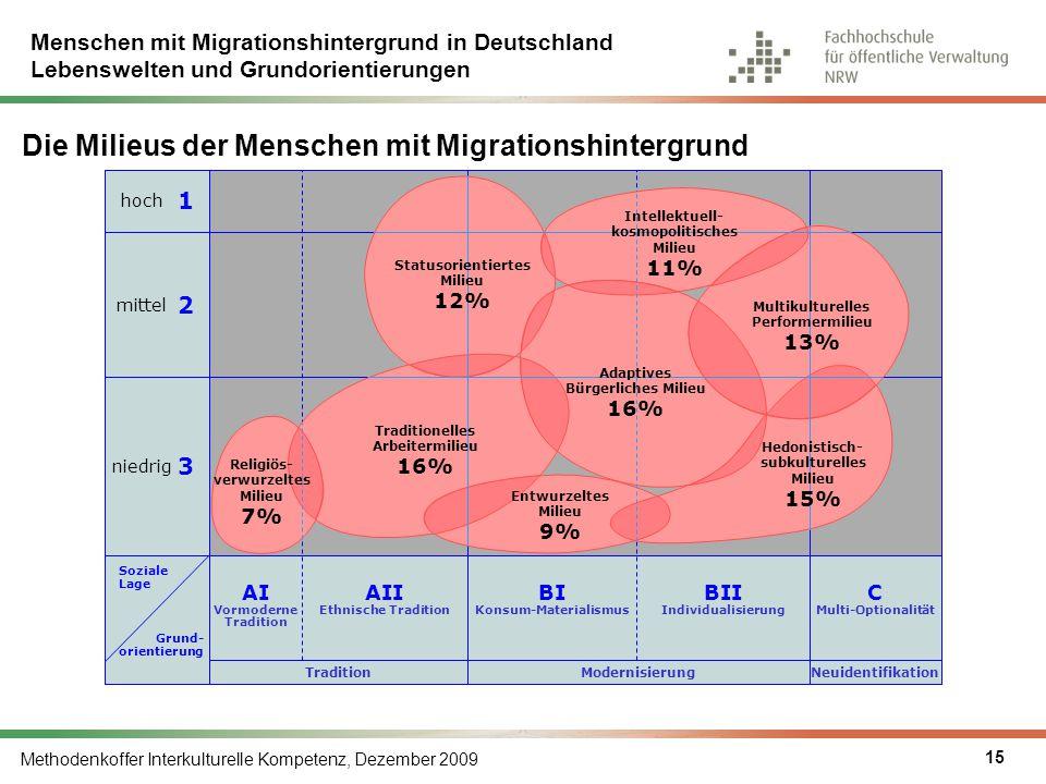 Menschen mit Migrationshintergrund in Deutschland Lebenswelten und Grundorientierungen Methodenkoffer Interkulturelle Kompetenz, Dezember 2009 15 Die