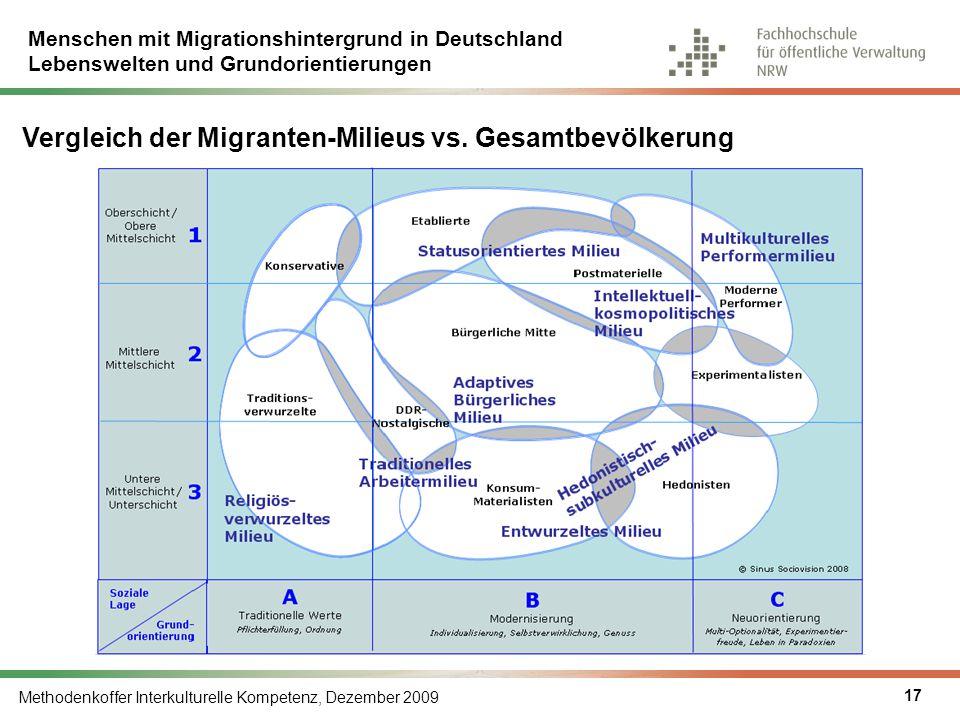 Menschen mit Migrationshintergrund in Deutschland Lebenswelten und Grundorientierungen Methodenkoffer Interkulturelle Kompetenz, Dezember 2009 17 Verg