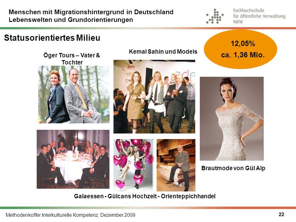 Menschen mit Migrationshintergrund in Deutschland Lebenswelten und Grundorientierungen Methodenkoffer Interkulturelle Kompetenz, Dezember 2009 22 12,0