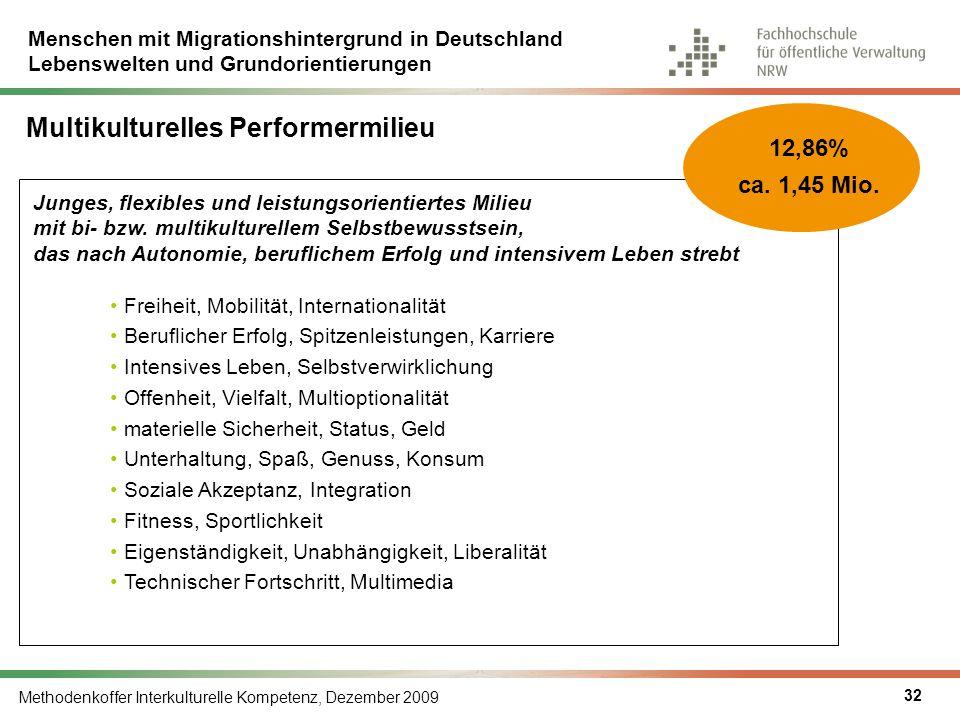 Menschen mit Migrationshintergrund in Deutschland Lebenswelten und Grundorientierungen Methodenkoffer Interkulturelle Kompetenz, Dezember 2009 32 Mult
