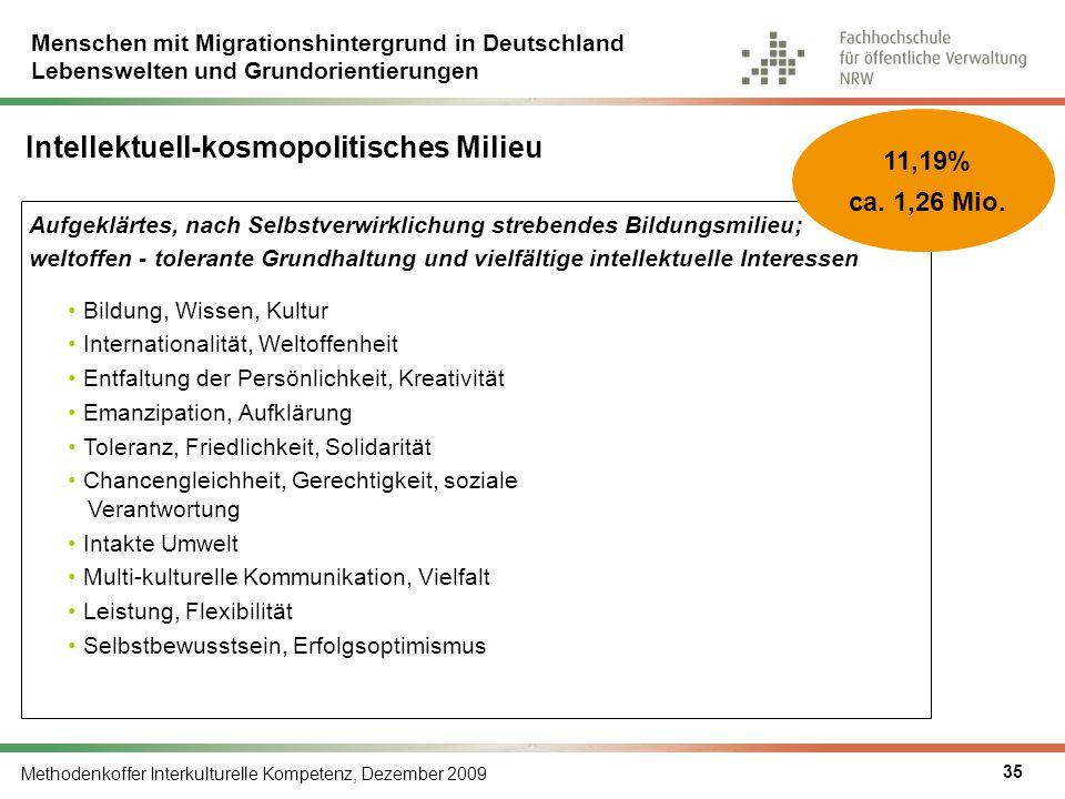 Menschen mit Migrationshintergrund in Deutschland Lebenswelten und Grundorientierungen Methodenkoffer Interkulturelle Kompetenz, Dezember 2009 35 Aufg