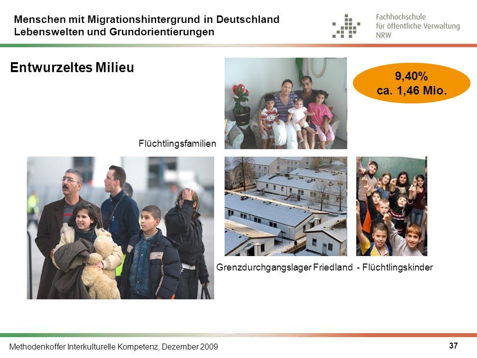Menschen mit Migrationshintergrund in Deutschland Lebenswelten und Grundorientierungen Methodenkoffer Interkulturelle Kompetenz, Dezember 2009 37 Entw