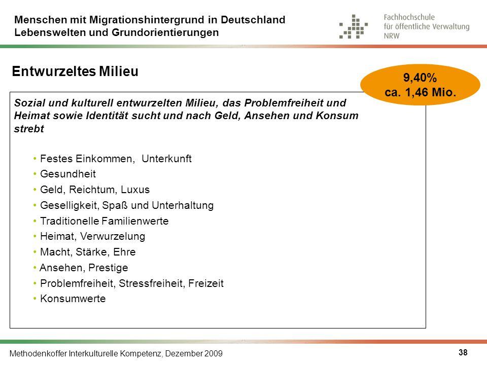Menschen mit Migrationshintergrund in Deutschland Lebenswelten und Grundorientierungen Methodenkoffer Interkulturelle Kompetenz, Dezember 2009 38 Entw