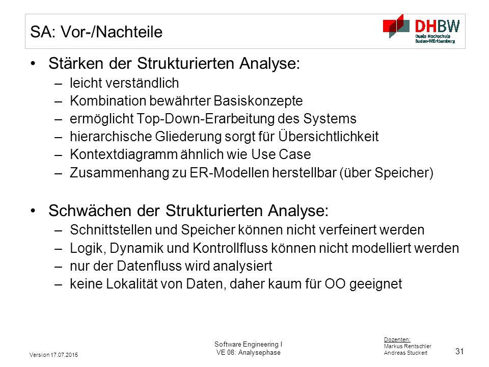 31 Dozenten: Markus Rentschler Andreas Stuckert Version 17.07.2015 Software Engineering I VE 08: Analysephase SA: Vor-/Nachteile Stärken der Strukturi