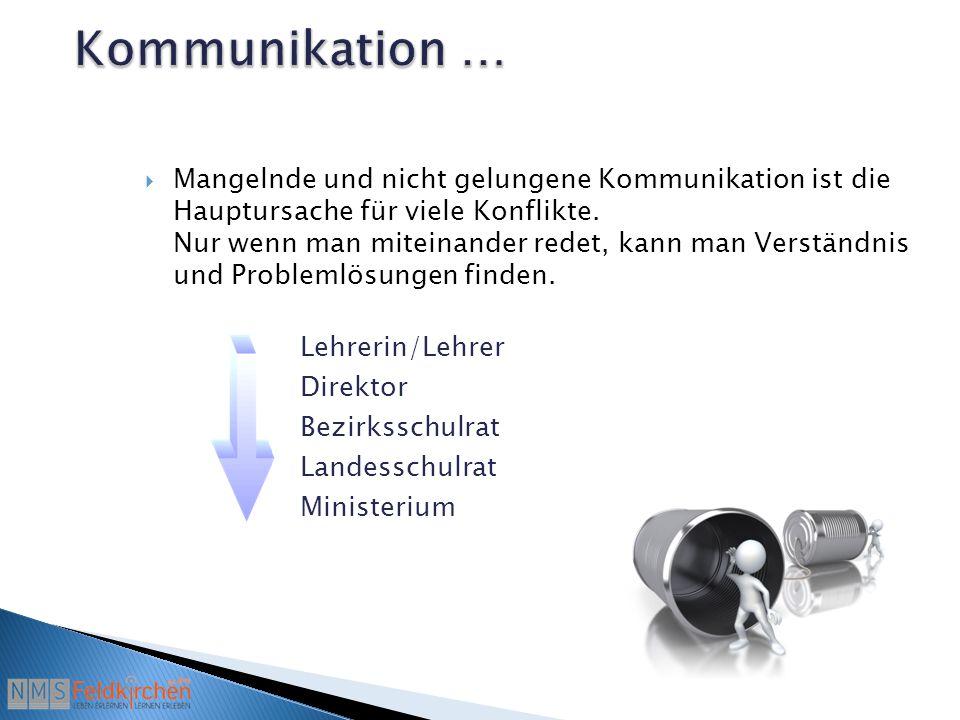  Mangelnde und nicht gelungene Kommunikation ist die Hauptursache für viele Konflikte.