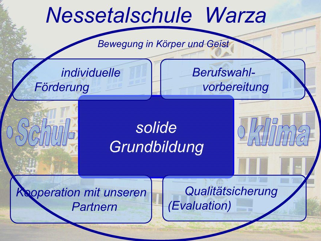 solide Grundbildung individuelle Förderung Berufswahl- vorbereitung Qualitätsicherung (Evaluation) Kooperation mit unseren Partnern Nessetalschule Warza Bewegung in Körper und Geist